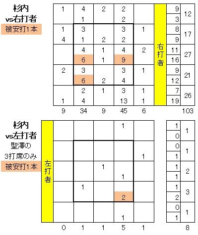 20110820DATA6.jpg