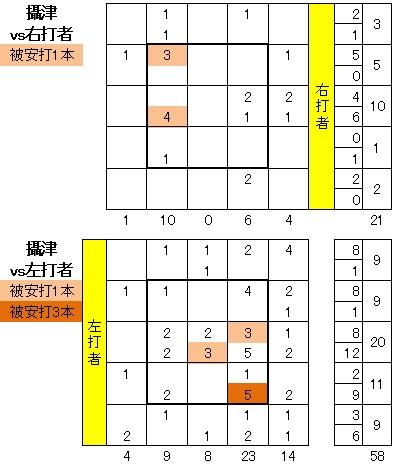 20110821DATA8.jpg