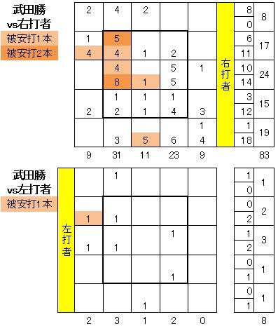20110823DATA5.jpg