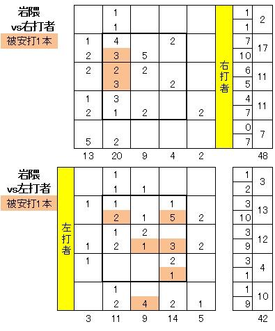 20110823DATA6.jpg