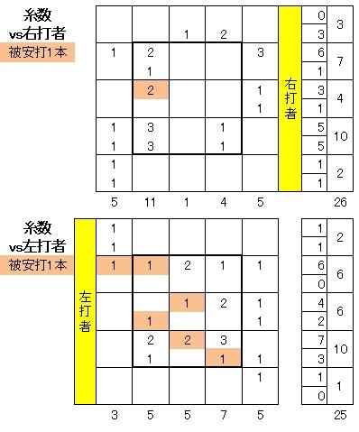 20110824DATA7.jpg