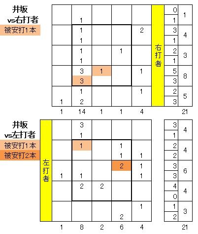 20110824DATA8.jpg
