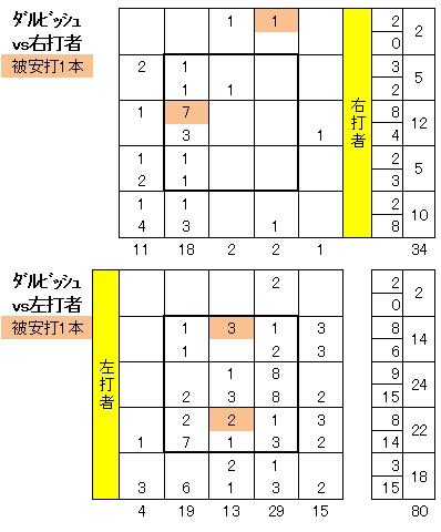 20110825DATA5.jpg