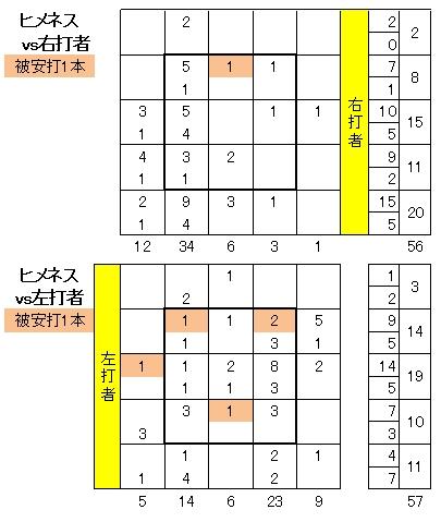 20110825DATA6.jpg