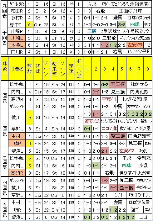 20110828DATA3.jpg