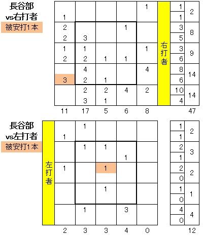 20110828DATA5.jpg