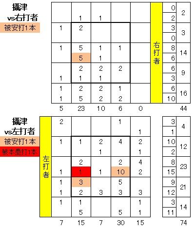 20110828DATA6.jpg