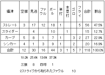 20110828DATA8.jpg