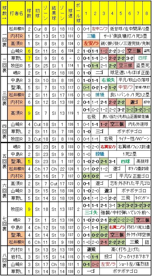 20110830DATA3.jpg