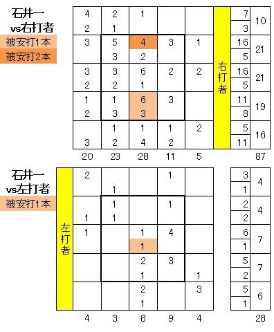 20110830DATA5.jpg