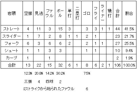 20110830DATA6.jpg