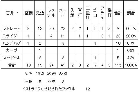 20110830DATA7.jpg