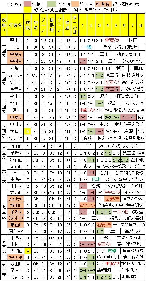 20110831DATA2.jpg