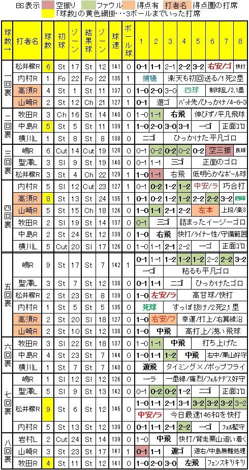 20110831DATA3.jpg