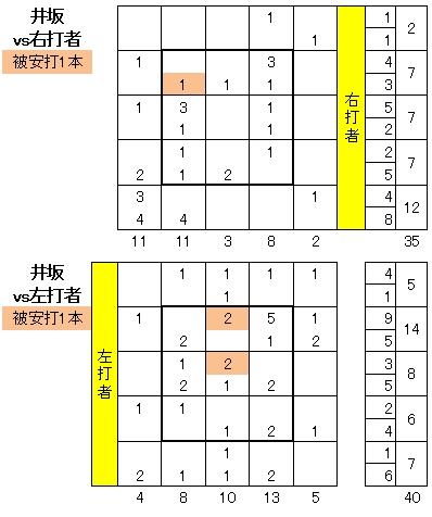 20110831DATA4.jpg