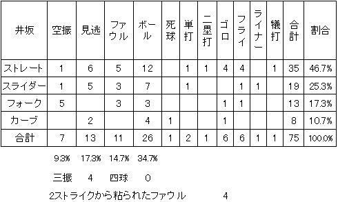 20110831DATA6.jpg