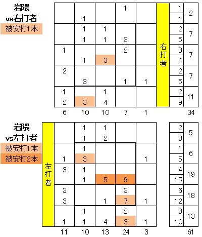 20110906DATA5.jpg