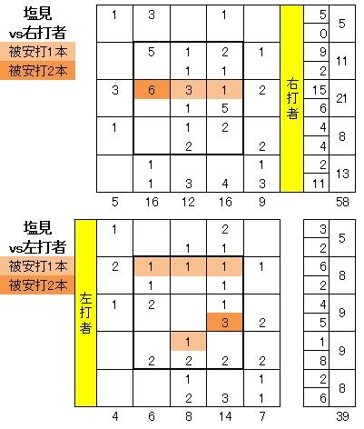 20110908DATA6.jpg
