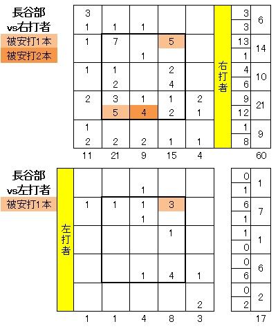 20110911DATA8.jpg