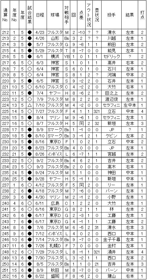 YAMASAKI001.jpg